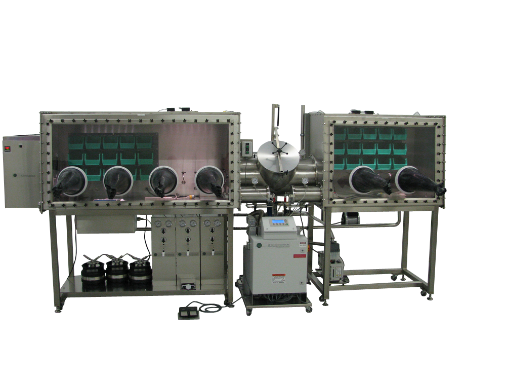 Lithium Battery Glovebox System